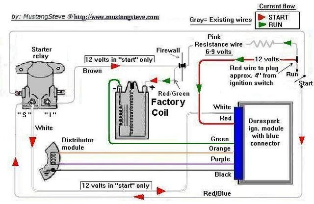 Msd Wiring Diagrams 99 Ford Explorer 1964 To 1965 Mustang Wiring Harness Conversion Discoveries