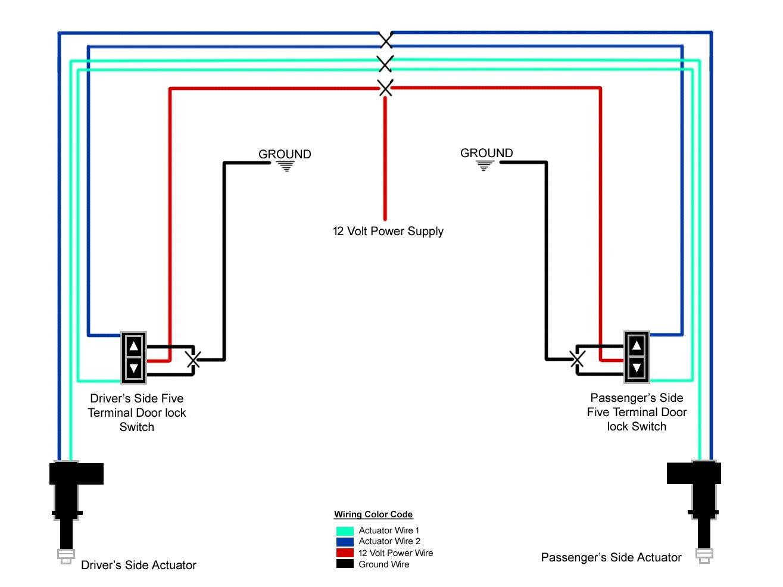 95 jetta wiring diagram