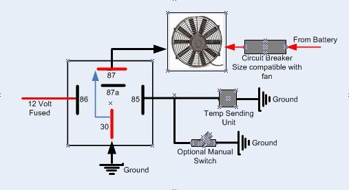 Electric Fan Wiring Diagram With Relay Wiring Diagram For Cooling