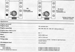 Detailed engine specs & data 1964  1973 (all engines included)  Ford Mustang Forum