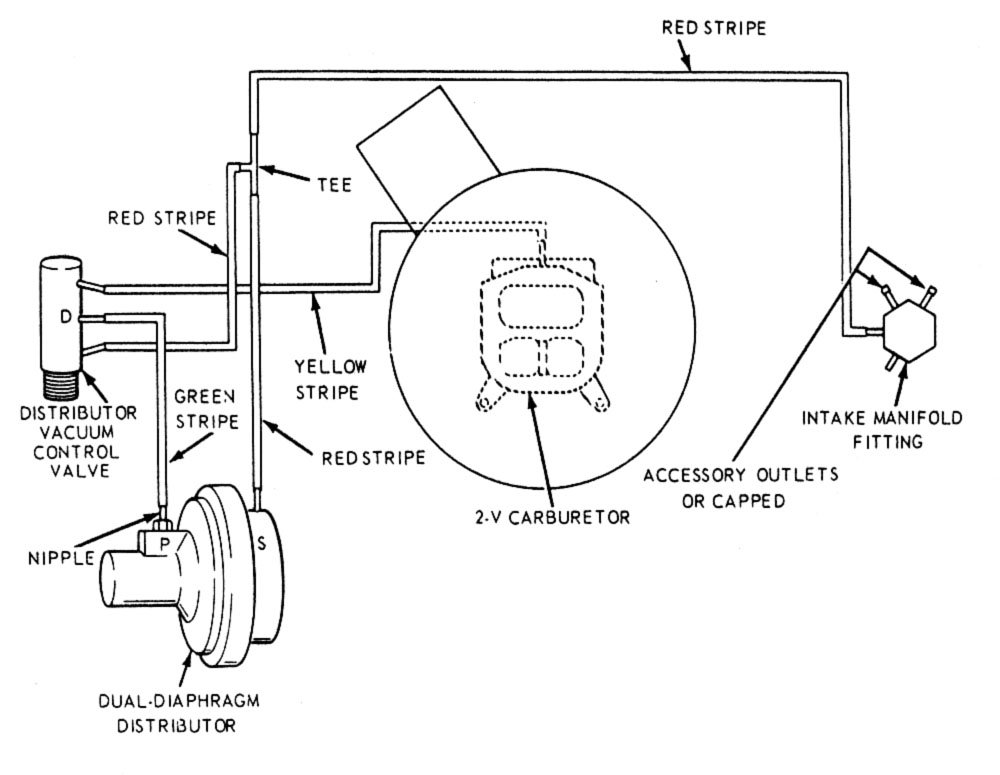 ford vacuum advance diagram