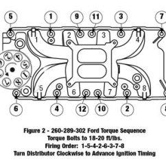 Ford 460 Distributor Wiring Diagram Telephone Connection Firing Order Motor - Impremedia.net