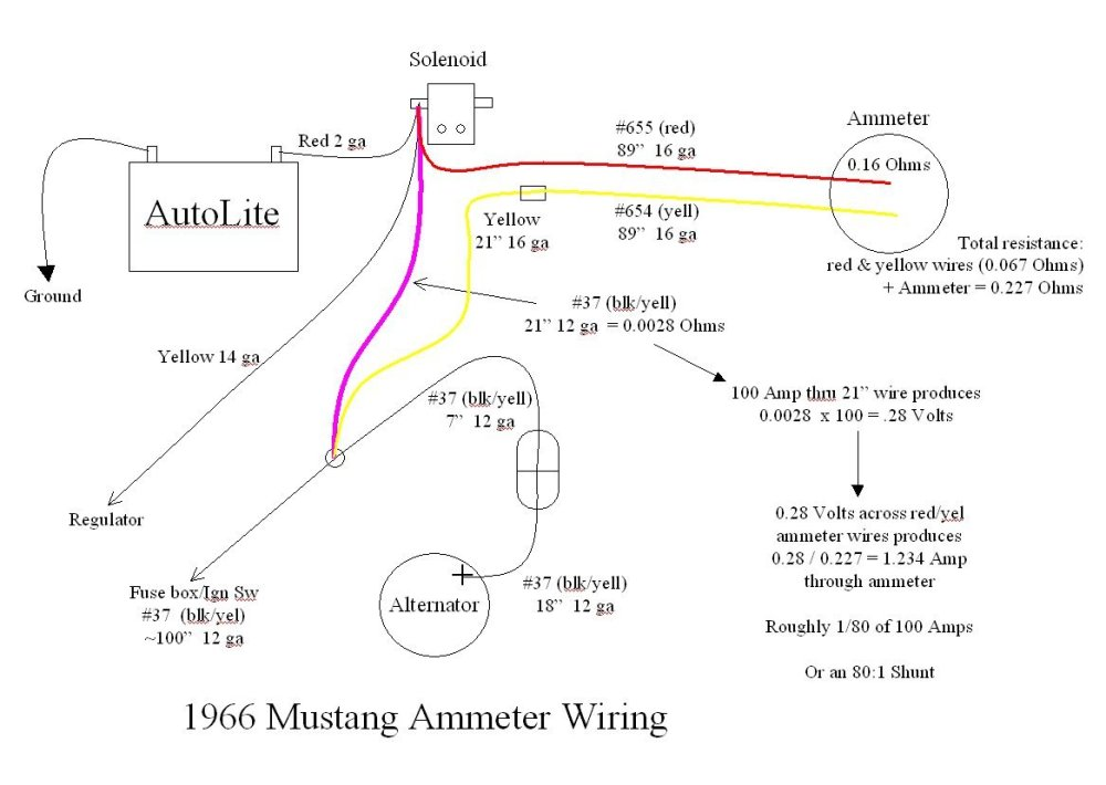 medium resolution of 1965 mustang alternator wiring amp gauge blog wiring diagram amp meter wiring diagram 1966 mustang wiring