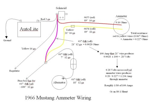 small resolution of 1965 mustang alternator wiring amp gauge blog wiring diagram amp meter wiring diagram 1966 mustang wiring