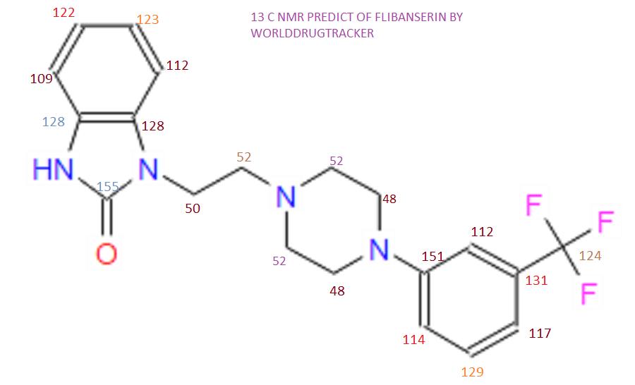 13C NMR DB VAL