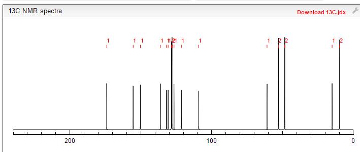 13C NMRDB GRAPH