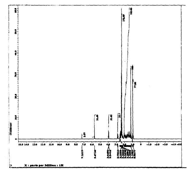 SPIRONOLACTONE, спиронолактон , سبيرونولاكتون , 螺内酯