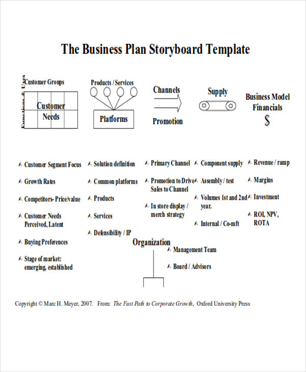 business plan storyboard template
