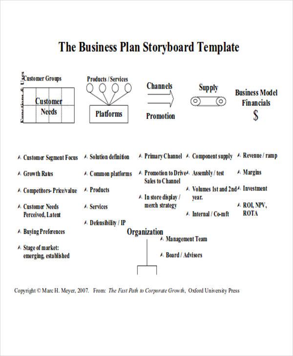 Storyboard business plan