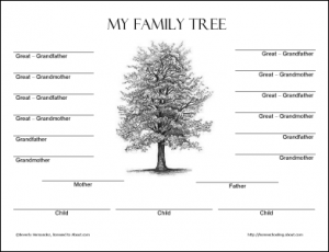 Free Family Tree Templates, 20+ Formats, Examples, Guide