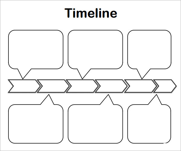chronology timeline template