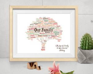 personalised family tree chart