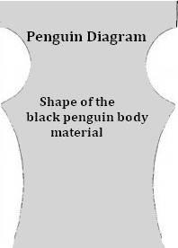 penguindiagram