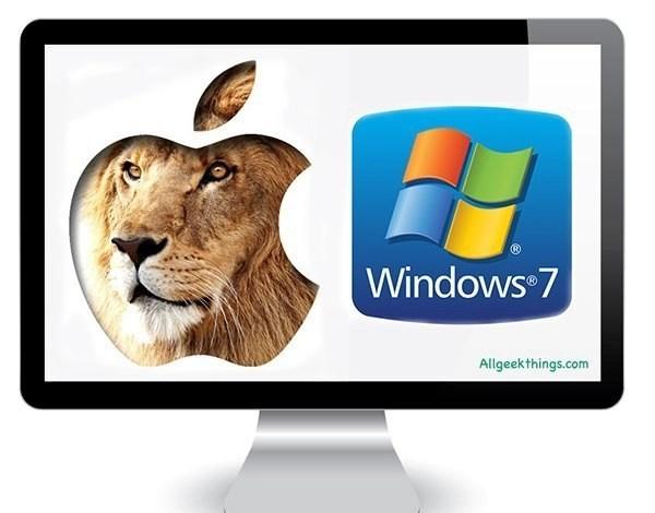 Windows 7 on an iMac