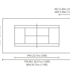 Measurement Of Tennis Court With Diagram Visual Studio 2013 Generate Class All Grass Sports Surfaces Home Dimensions