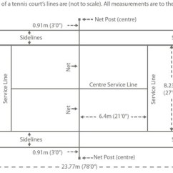 Netball Court Measurement Diagram Single Phase Brushless Generator Wiring All Grass Sports Surfaces Home Dimensions