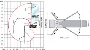 38 Meter Roll Fold Boom Pump  Concrete Pump