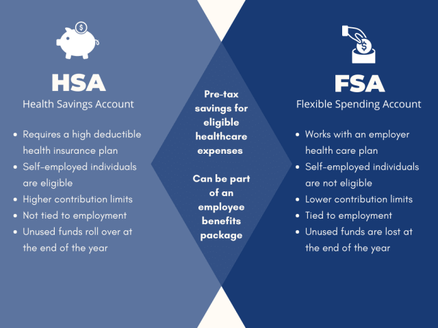 Healthcare HSA vs. FSA: Understanding The Difference - Alliance Health