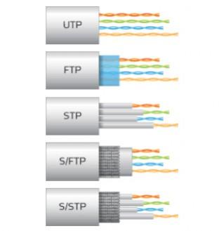 Quelle Diffrence Entre Les Cables Amp Prises RJ45 UTP FTP