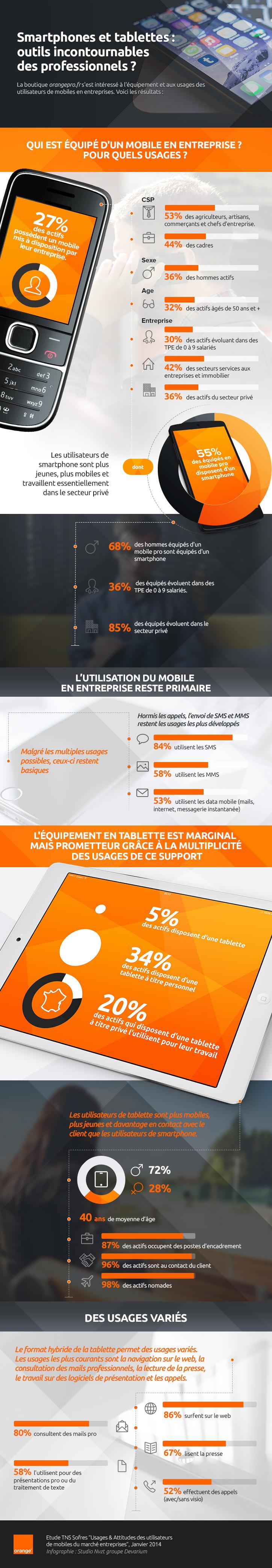 Orange Pro - Infographie équipement mobile pro