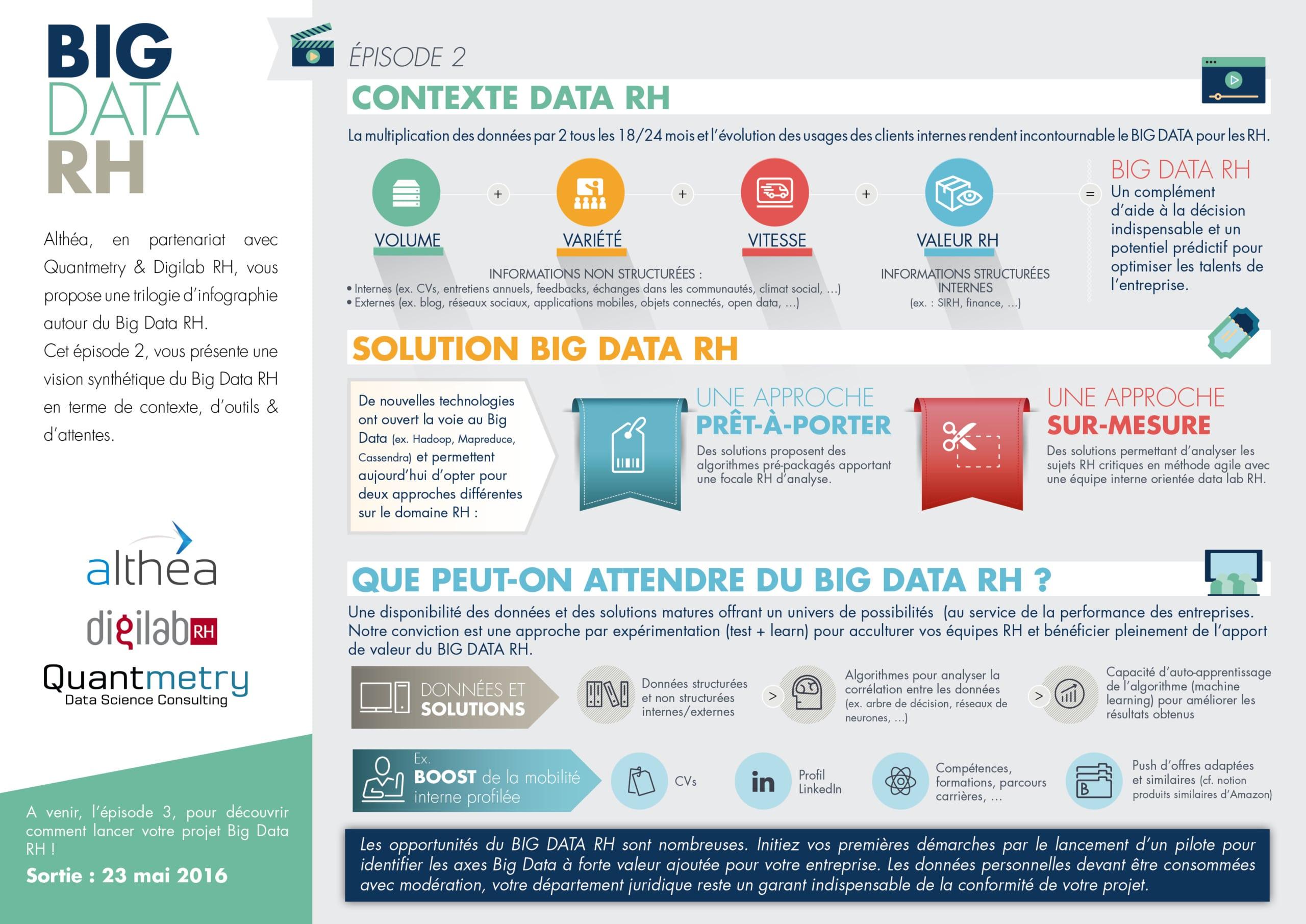 infographie-big-data