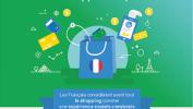 Infographie – Les Français, le shopping et l'expérience d'achat