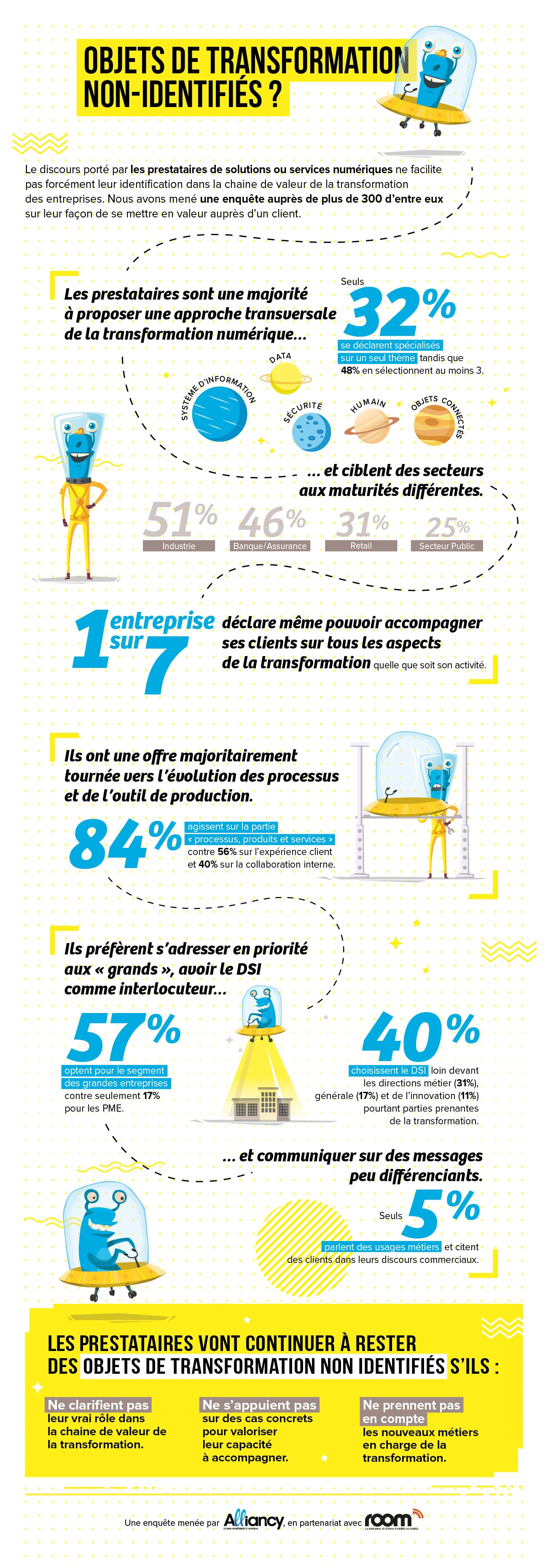 Infographie transformation digtale
