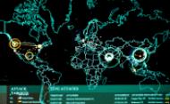 De 2018 à 2019 : des cyberattaques en pleine mutation