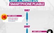 Infographie : 2019, l'année du smartphone pliable