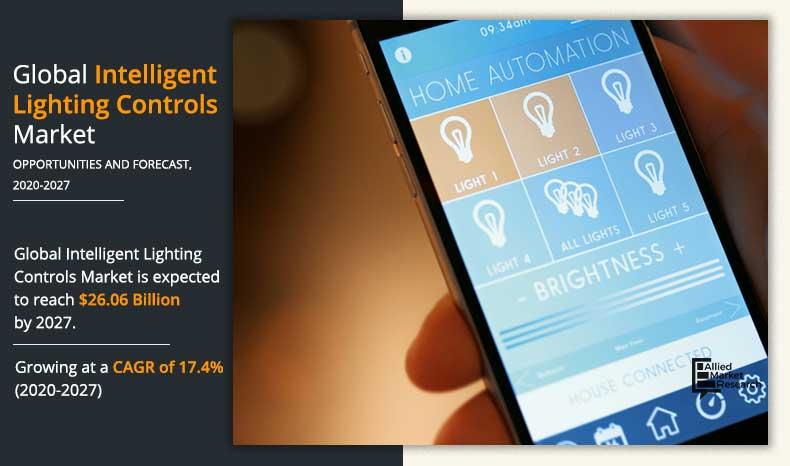 intelligent lighting controls market