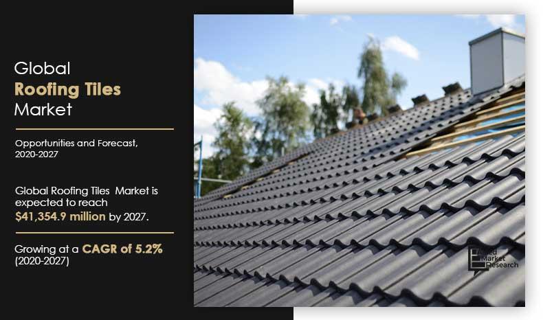 roofing tiles market analysis report