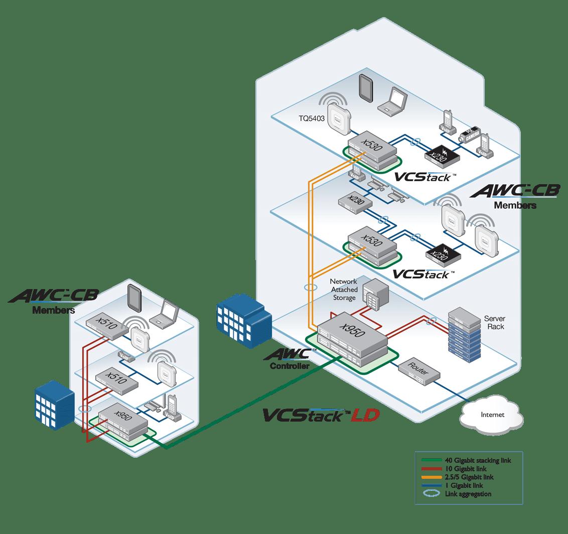 hight resolution of integrated wireless lan management