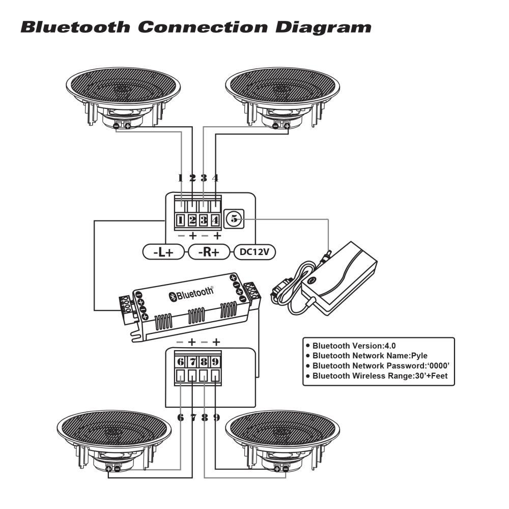 4 Speaker PYLE 5.25'' Bluetooth Ceiling/Wall Home Speaker