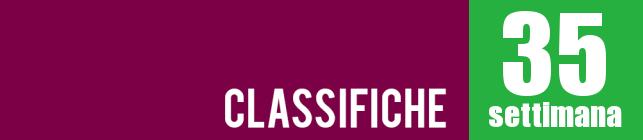 classifiche35