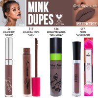 Kylie Cosmetics Mink Liquid Lipstick Prediction Dupes