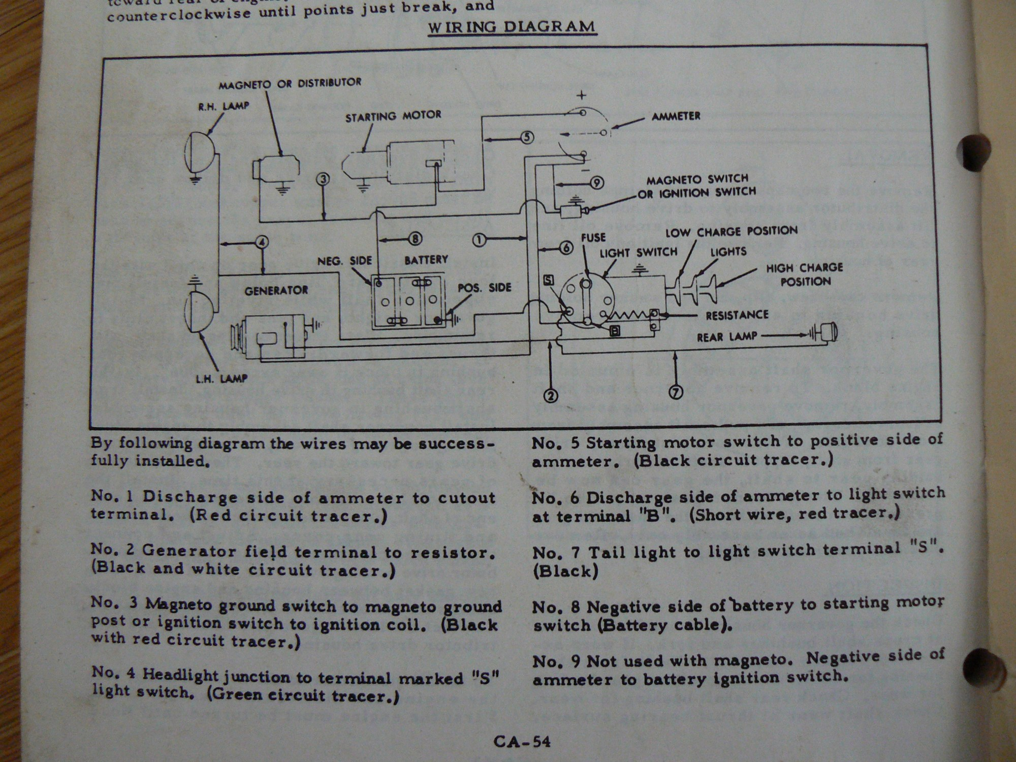 hight resolution of  allis chalmers magneto diagram online wiring diagram on allis chalmers 712 parts diagram