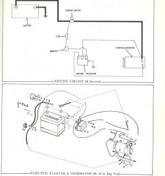 allis chalmers lawn mower wiring diagram wiring diagram auto allis chalmers 616 wiring diagram wiring diagram [ 1527 x 1813 Pixel ]