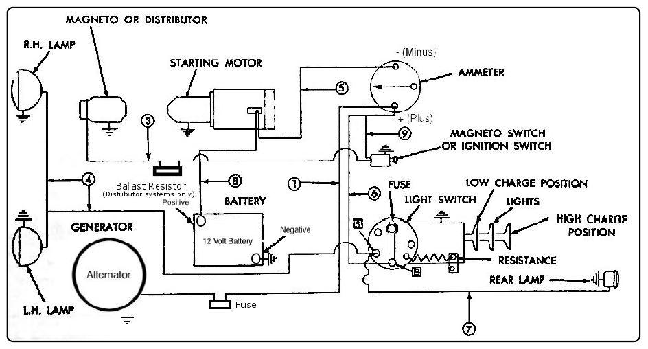 [DIAGRAM] Honda Unicorn 160 Wiring Diagram FULL Version HD