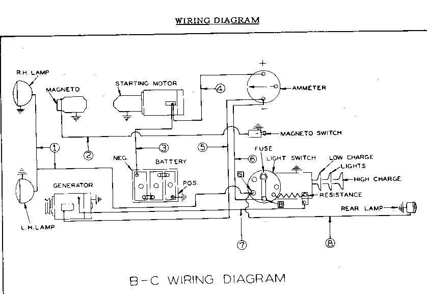 Allis Chalmers Wiring Diagram - Catalogue of Schemas on
