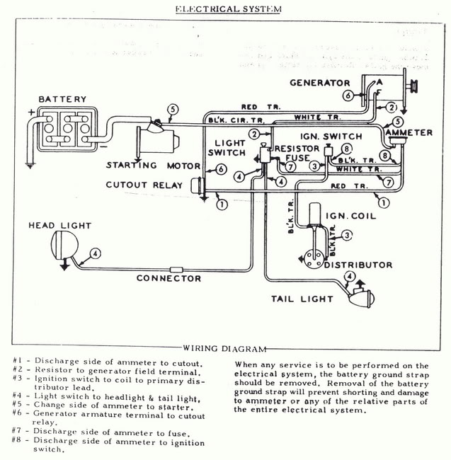 allis chalmers wiring diagram of 45  1974 ford electronic
