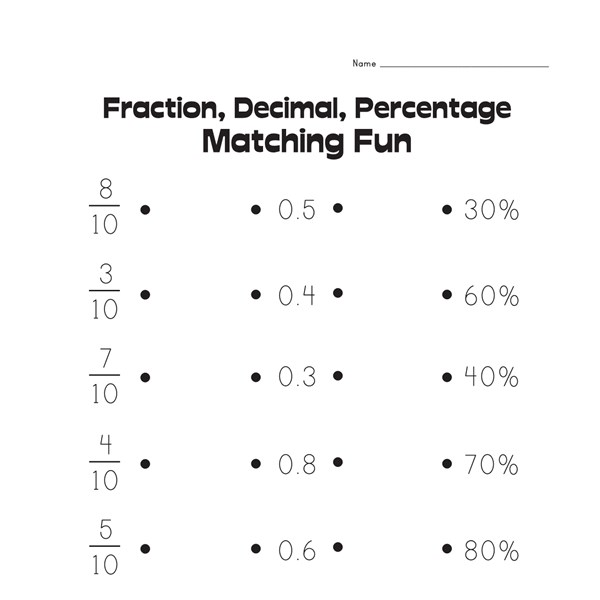 Maths Fractions Decimals And Percentages Worksheet By