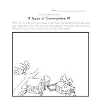 Urban Suburban And Rural Community Worksheet Sketch