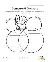 14 Awesome Graphic Organizers