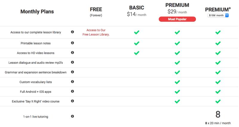 Is Chinesepod Premium worth the money?