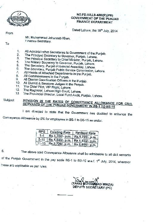 Notification of Conveynance Allowance by Punjab Govt