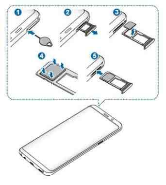 Galaxy S8 quale SIM e dove si mette la scheda
