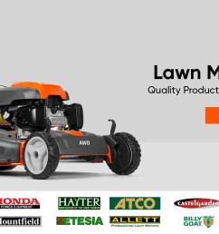 lawn mower parts banner [ 1920 x 850 Pixel ]
