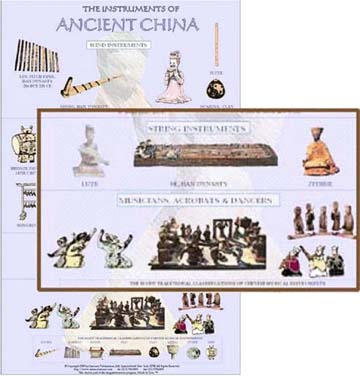 Illustrated Ancient Chinese Musical Instruments