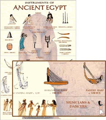 instruments of ancient Egypt