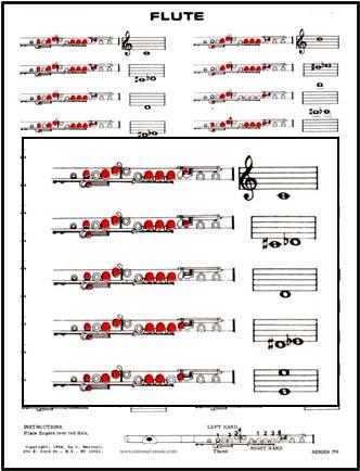 flute fingering